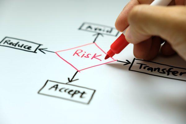 Riskien hallinta